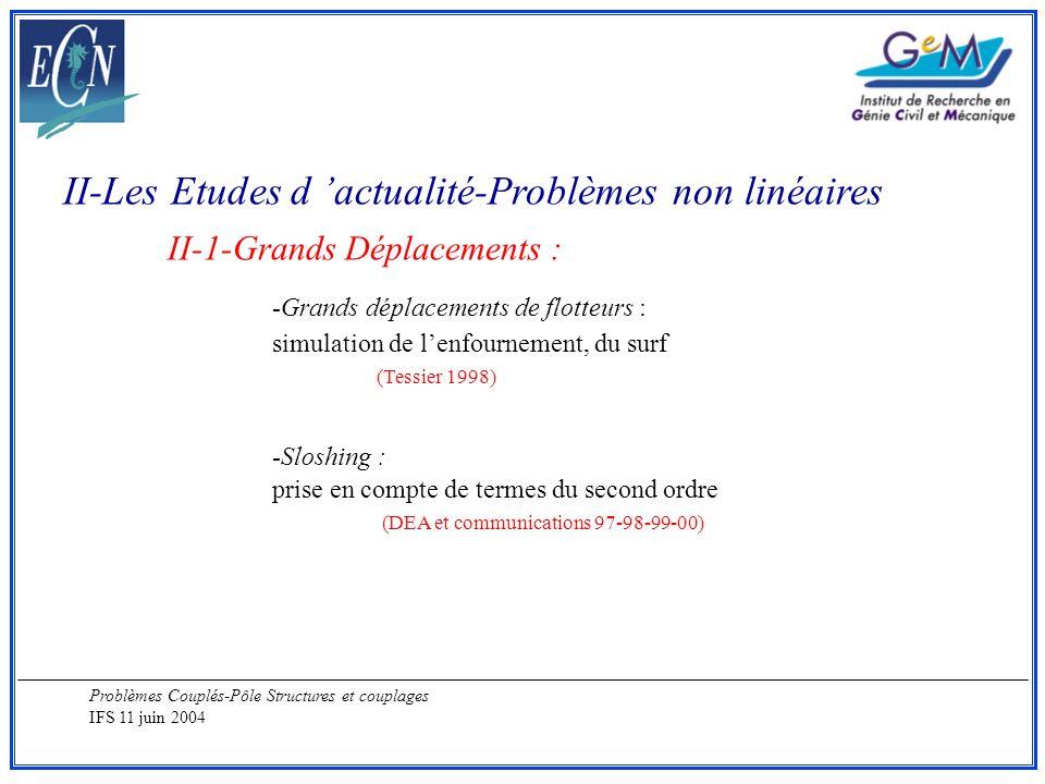 Problèmes Couplés-Pôle Structures et couplages IFS 11 juin 2004 II-Les Etudes d actualité-Problèmes non linéaires II-1-Grands Déplacements : -Grands d