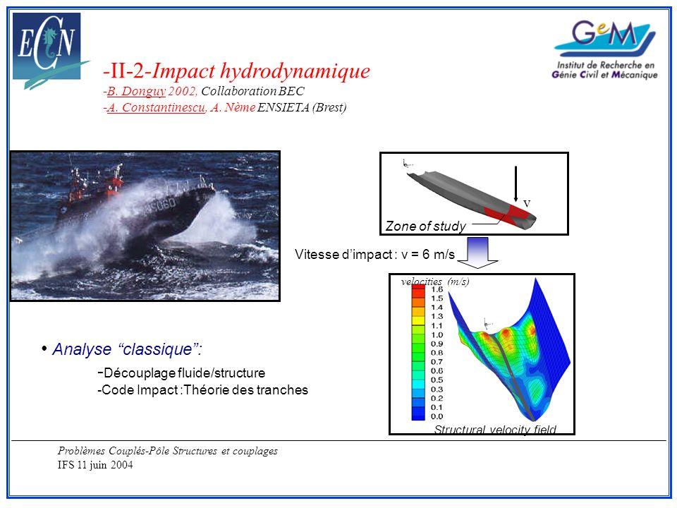 Problèmes Couplés-Pôle Structures et couplages IFS 11 juin 2004 -II-2-Impact hydrodynamique -B. Donguy 2002, Collaboration BEC -A. Constantinescu, A.