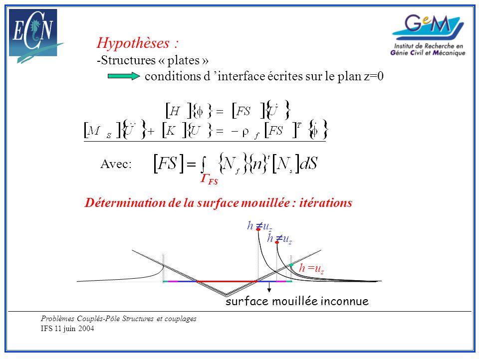 Problèmes Couplés-Pôle Structures et couplages IFS 11 juin 2004 e B dsNnNFS s T f Avec: Hypothèses : - Structures « plates » conditions d interface éc
