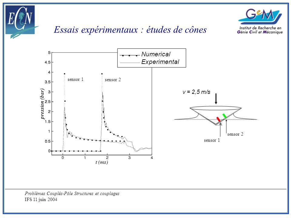 Problèmes Couplés-Pôle Structures et couplages IFS 11 juin 2004 Numerical Experimental v = 2,5 m/s sensor 2 sensor 1 sensor 2 sensor 1 Essais expérime