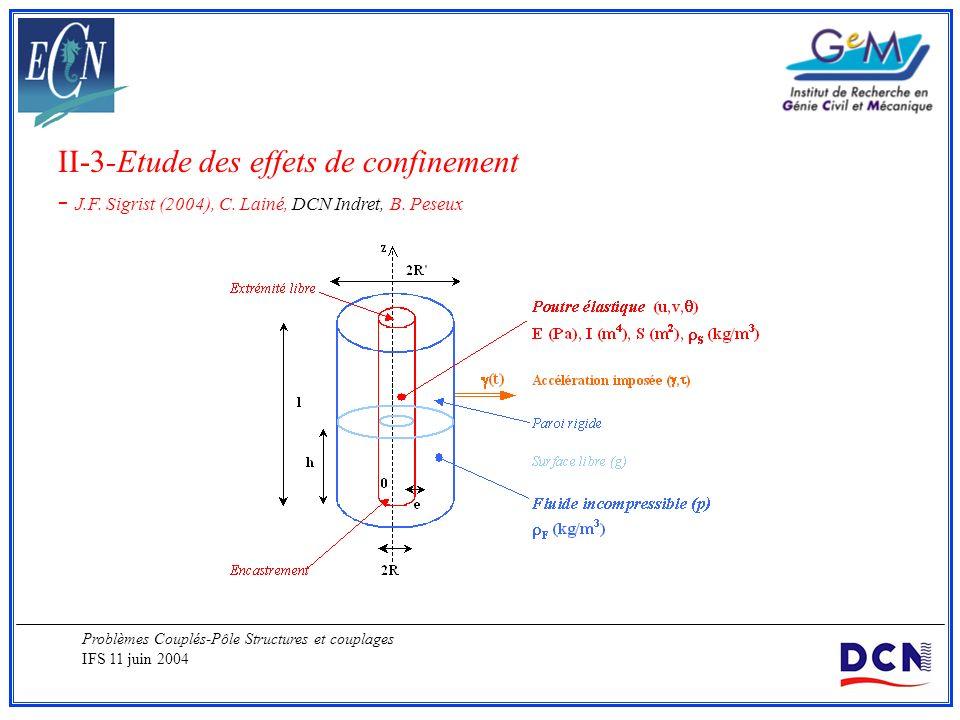 Problèmes Couplés-Pôle Structures et couplages IFS 11 juin 2004 II-3-Etude des effets de confinement - J.F. Sigrist (2004), C. Lainé, DCN Indret, B. P