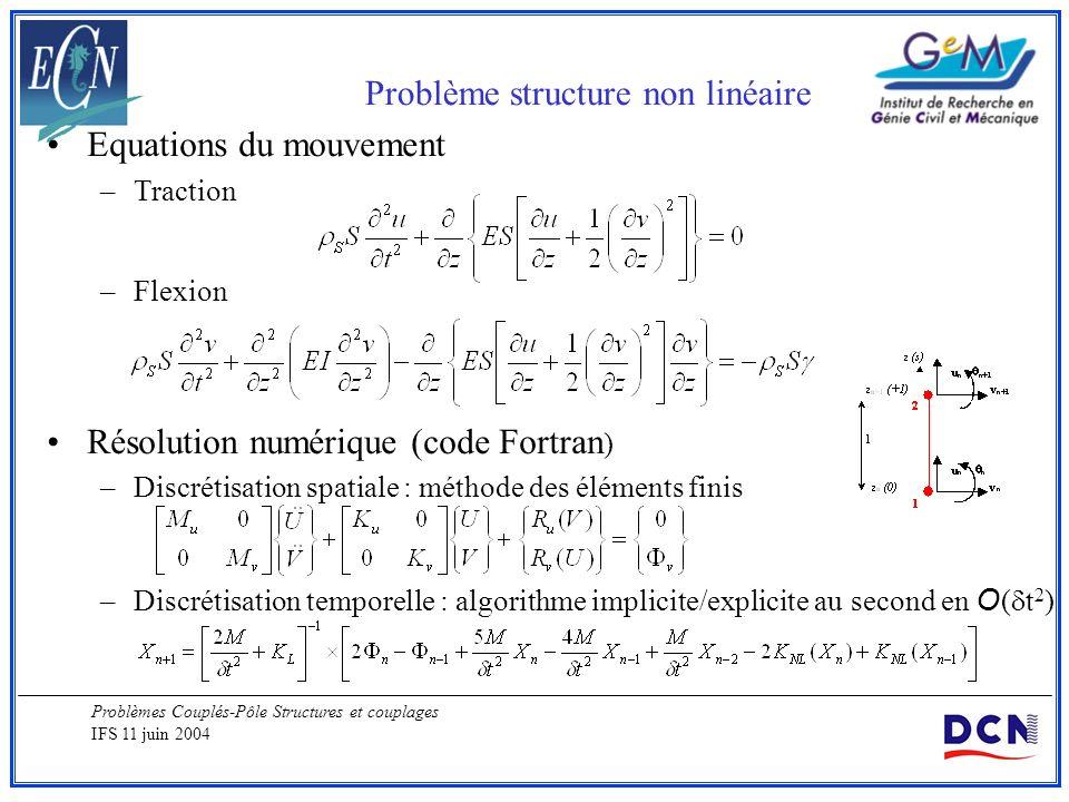 Problèmes Couplés-Pôle Structures et couplages IFS 11 juin 2004 Problème structure non linéaire Equations du mouvement –Traction –Flexion Résolution n