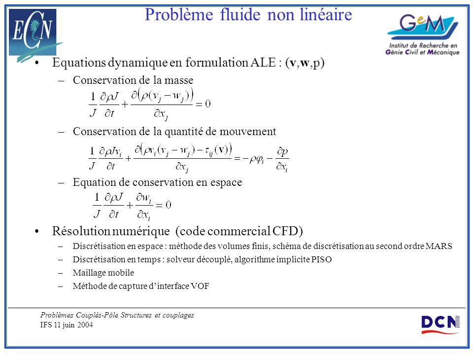 Problèmes Couplés-Pôle Structures et couplages IFS 11 juin 2004 Problème fluide non linéaire Equations dynamique en formulation ALE : (v,w,p) –Conserv