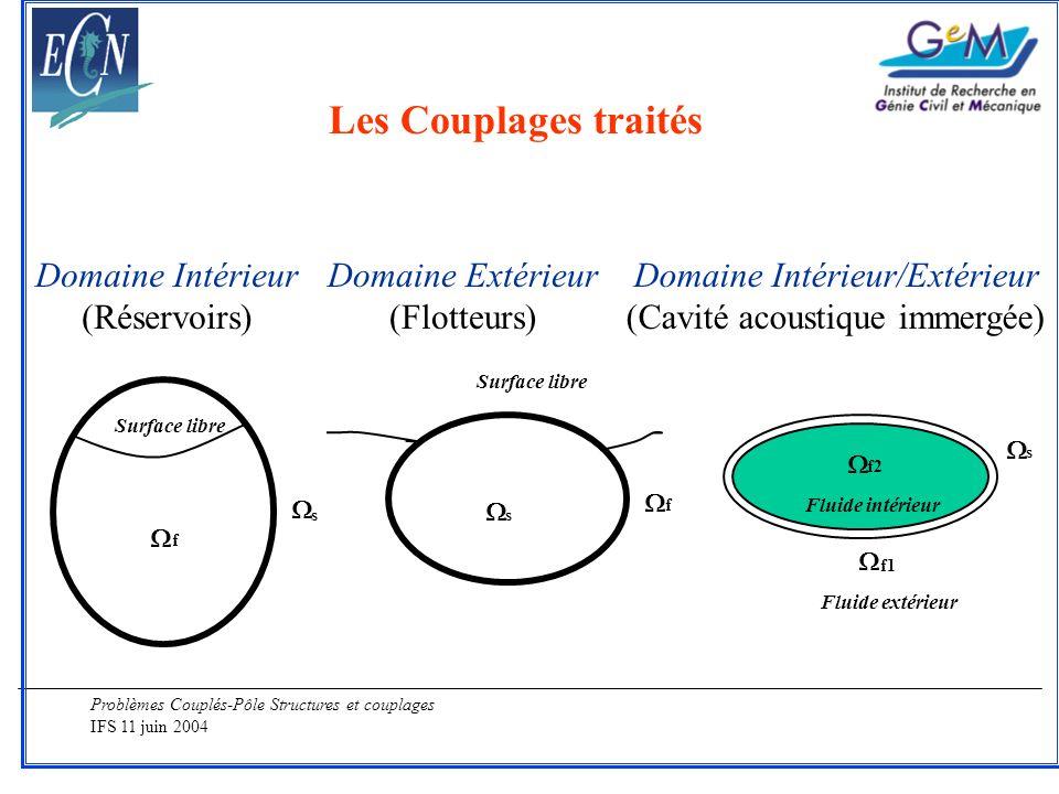 Problèmes Couplés-Pôle Structures et couplages IFS 11 juin 2004 Les Couplages traités Domaine Intérieur (Réservoirs) Domaine Extérieur (Flotteurs) Dom
