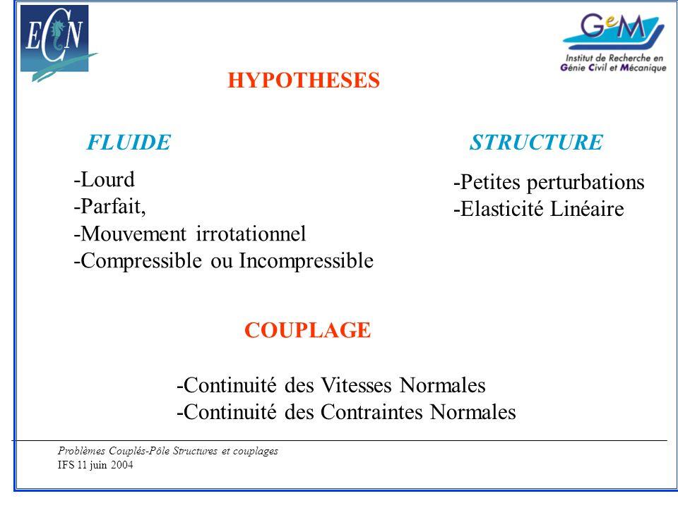 Problèmes Couplés-Pôle Structures et couplages IFS 11 juin 2004 HYPOTHESES FLUIDE -Lourd -Parfait, -Mouvement irrotationnel -Compressible ou Incompres