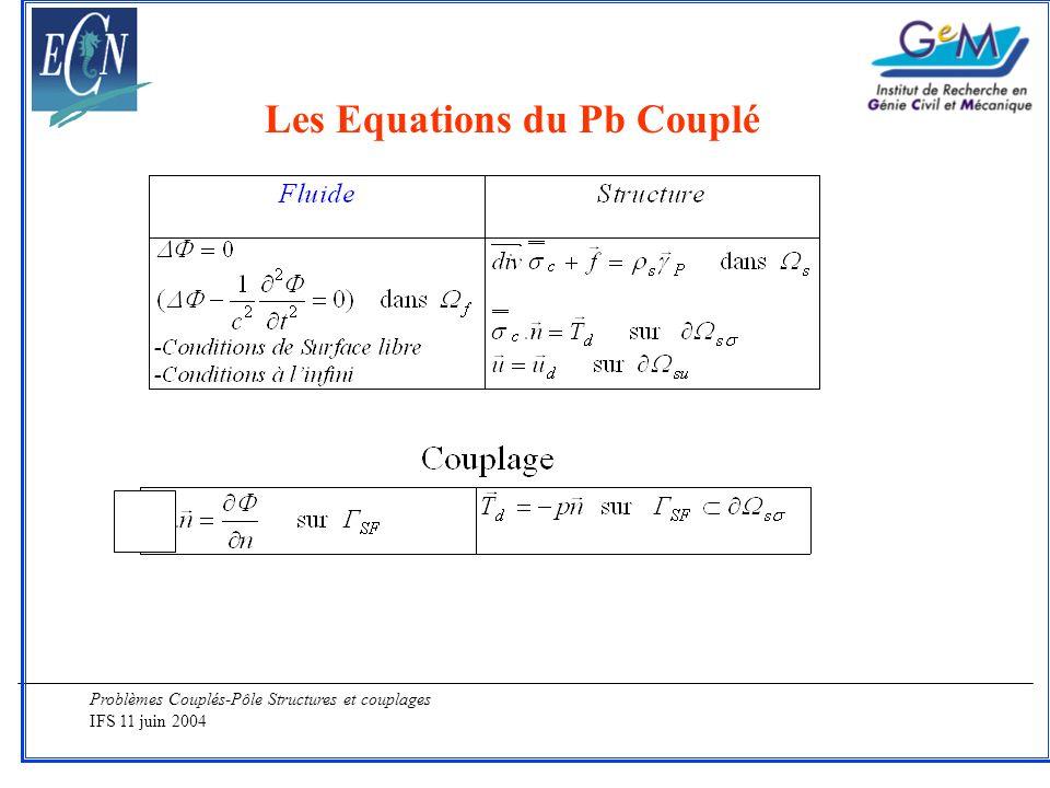 Problèmes Couplés-Pôle Structures et couplages IFS 11 juin 2004 titi t i+1 2 t Problème Fluide Calcul de la force de pression Problème Structure Résolution Numérique : Couplage Faible Adaptation des codes CASTEM et ABAQUS i-i- i+i+