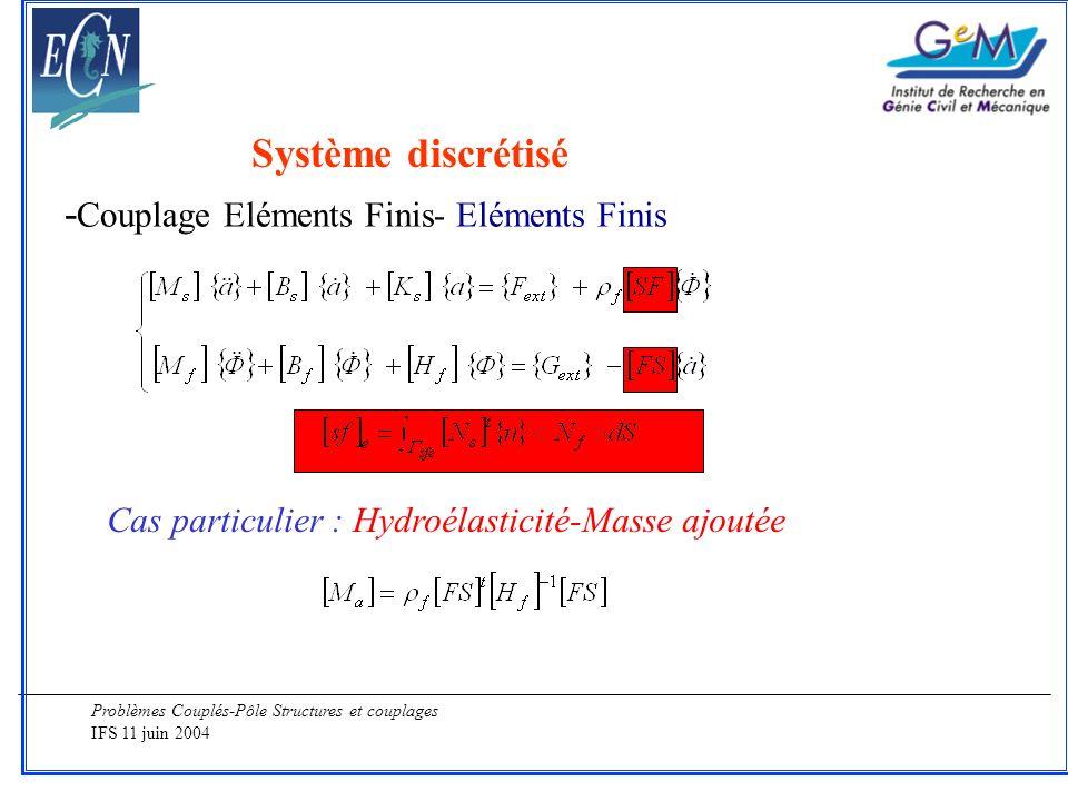 Problèmes Couplés-Pôle Structures et couplages IFS 11 juin 2004 Système discrétisé - Couplage Eléments Finis- Eléments Finis Cas particulier : Hydroél