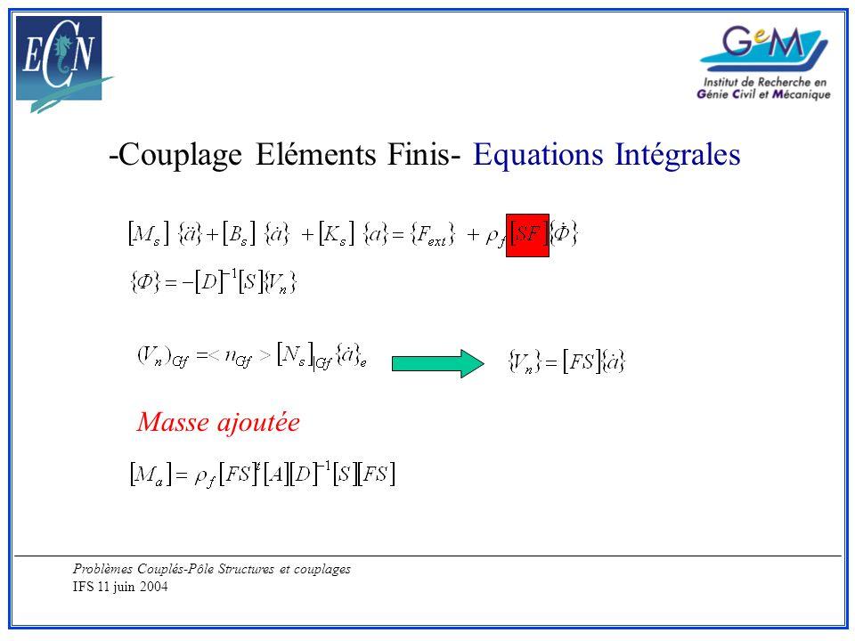 Problèmes Couplés-Pôle Structures et couplages IFS 11 juin 2004 Applications Hydroélasticité-Vibroacoustique -Vibrations de Poutres, Plaques ou Coques ( Némoz-Gaillard 1988, Bérot 1997) -Vibrations de Réservoirs -Sloshing : Influence de la Condition de Surface Libre -Réponse de Structures dans la houle -Flotteurs, Multicoques,… Codes « maison », SAMCEF-AQUADYN (Oudin 1988, Feng 1989)