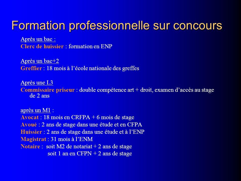Formation professionnelle sur concours Après un bac : Clerc de huissier : formation en ENP Après un bac+2 Greffier : 18 mois à lécole nationale des gr