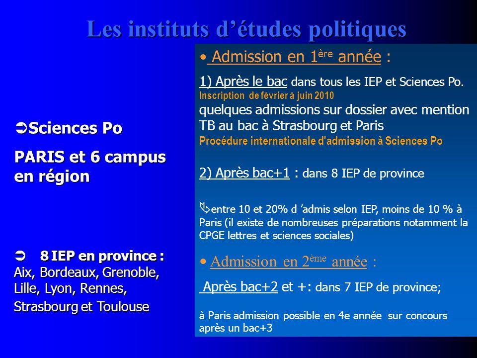 Les instituts détudes politiques Sciences Po Sciences Po PARIS et 6 campus en région 8 IEP en province : Aix, Bordeaux, Grenoble, Lille, Lyon, Rennes,