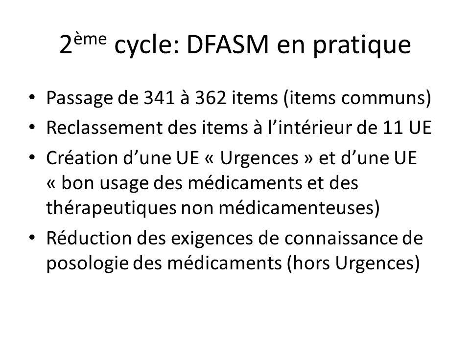 2 ème cycle: DFASM en pratique Passage de 341 à 362 items (items communs) Reclassement des items à lintérieur de 11 UE Création dune UE « Urgences » e
