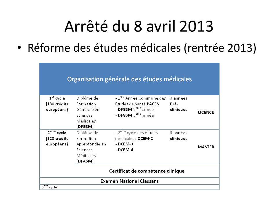 Arrêté du 8 avril 2013 Réforme des études médicales