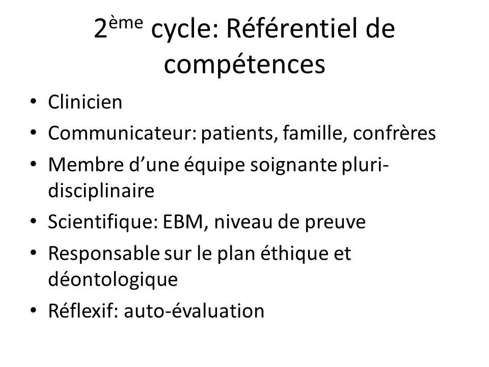 2 ème cycle: Référentiel de compétences Clinicien Communicateur: patients, famille, confrères Membre dune équipe soignante pluri- disciplinaire Scient