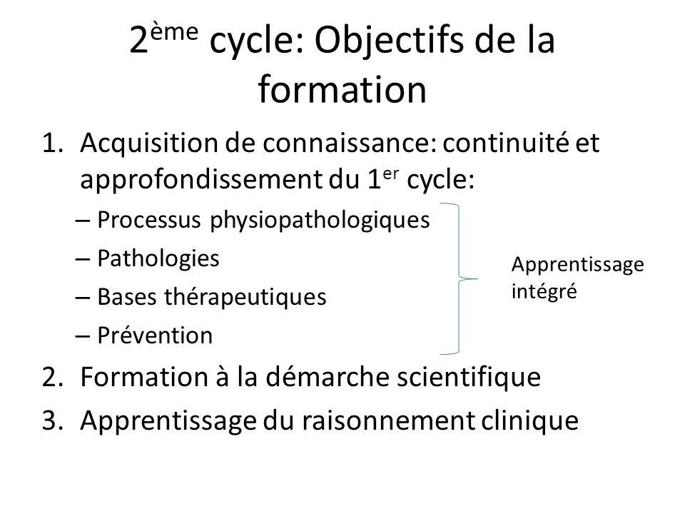 2 ème cycle: Objectifs de la formation 1.Acquisition de connaissance: continuité et approfondissement du 1 er cycle: – Processus physiopathologiques –