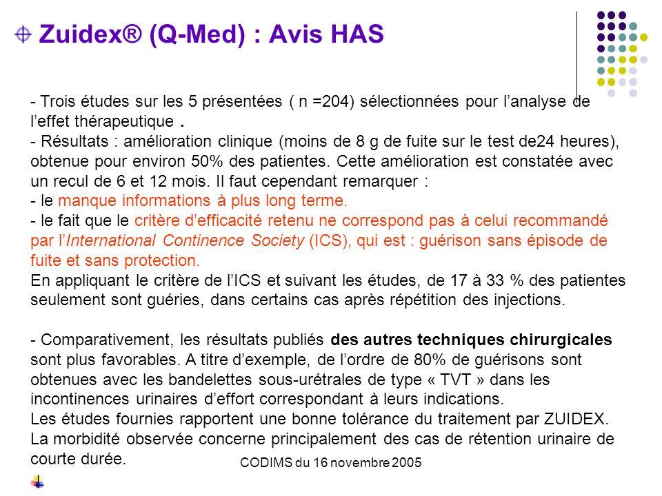 CODIMS du 16 novembre 2005 Zuidex® (Q-Med) : Avis HAS - Trois études sur les 5 présentées ( n =204) sélectionnées pour lanalyse de leffet thérapeutique.