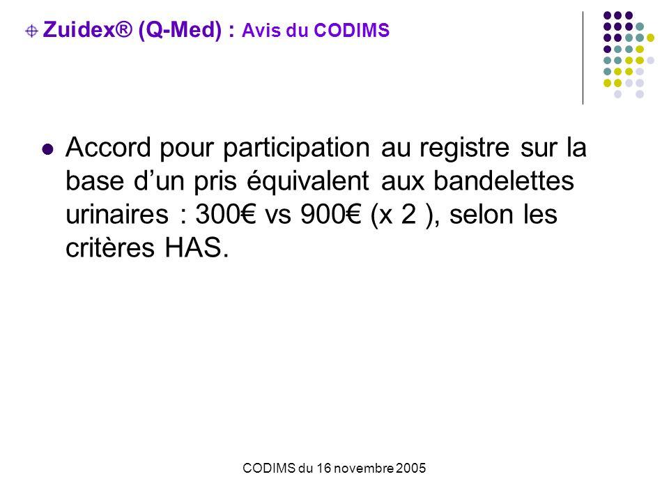 CODIMS du 16 novembre 2005 Zuidex® (Q-Med) : Avis du CODIMS Accord pour participation au registre sur la base dun pris équivalent aux bandelettes urinaires : 300 vs 900 (x 2 ), selon les critères HAS.
