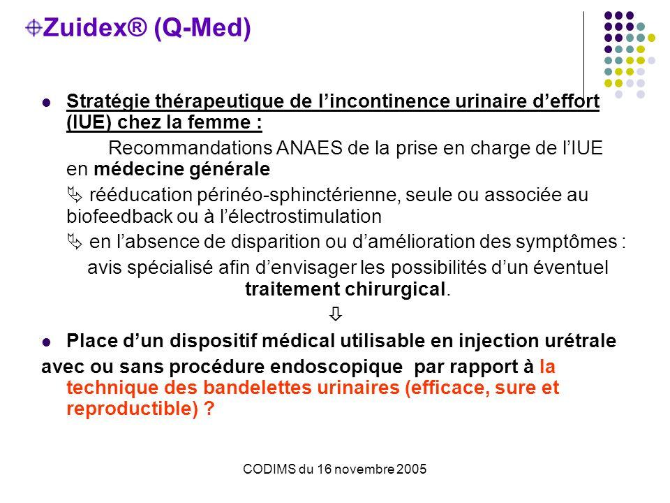 CODIMS du 16 novembre 2005 Zuidex® (Q-Med) Stratégie thérapeutique de lincontinence urinaire deffort (IUE) chez la femme : Recommandations ANAES de la prise en charge de lIUE en médecine générale rééducation périnéo-sphinctérienne, seule ou associée au biofeedback ou à lélectrostimulation en labsence de disparition ou damélioration des symptômes : avis spécialisé afin denvisager les possibilités dun éventuel traitement chirurgical.