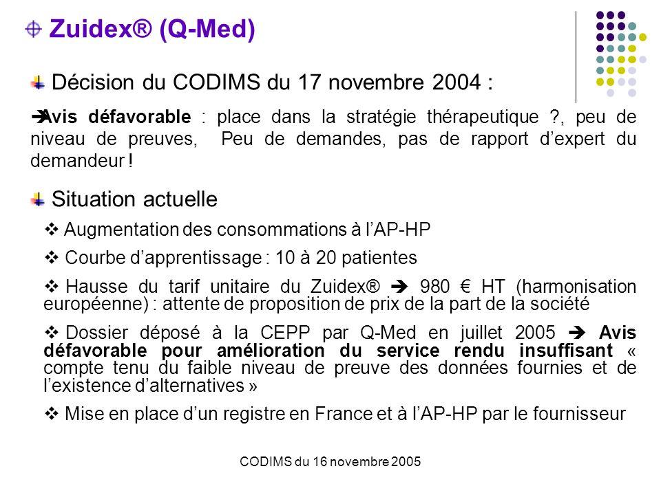 CODIMS du 16 novembre 2005 Zuidex® (Q-Med) Décision du CODIMS du 17 novembre 2004 : Avis défavorable : place dans la stratégie thérapeutique ?, peu de niveau de preuves, Peu de demandes, pas de rapport dexpert du demandeur .