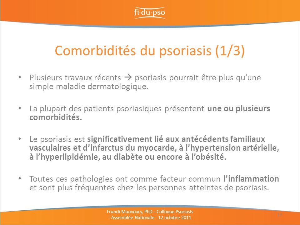 Plusieurs travaux récents psoriasis pourrait être plus qu'une simple maladie dermatologique. La plupart des patients psoriasiques présentent une ou pl
