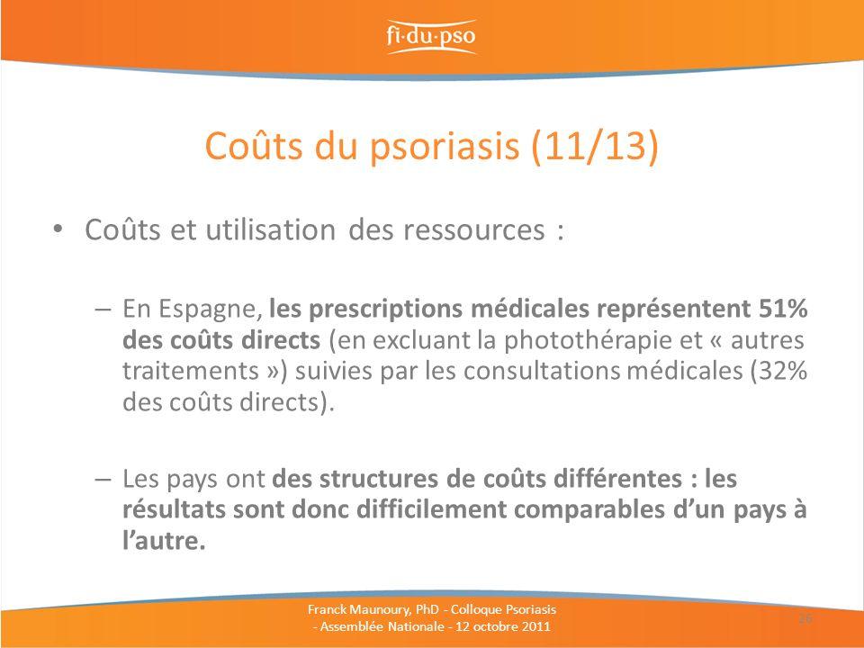 Coûts et utilisation des ressources : – En Espagne, les prescriptions médicales représentent 51% des coûts directs (en excluant la photothérapie et «