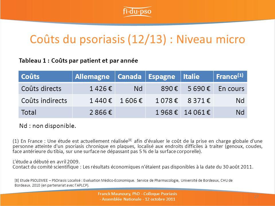 Coûts du psoriasis (12/13) : Niveau micro 27 Tableau 1 : Coûts par patient et par année CoûtsAllemagneCanadaEspagneItalieFrance (1) Coûts directs1 426