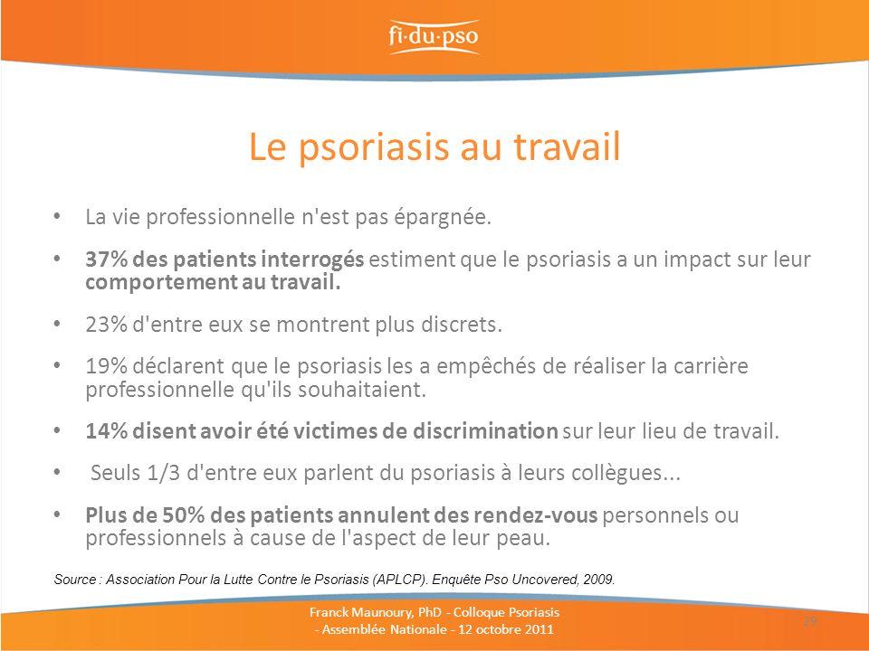 La vie professionnelle n'est pas épargnée. 37% des patients interrogés estiment que le psoriasis a un impact sur leur comportement au travail. 23% d'e