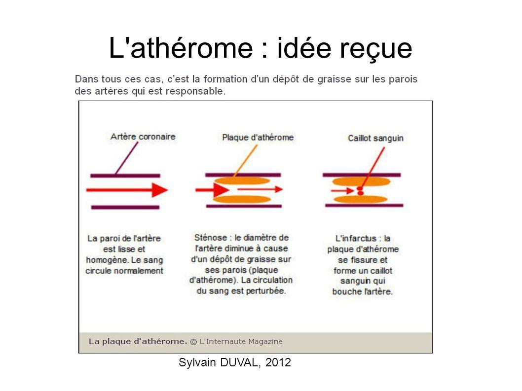 Sylvain DUVAL, 2012 L'athérome : idée reçue