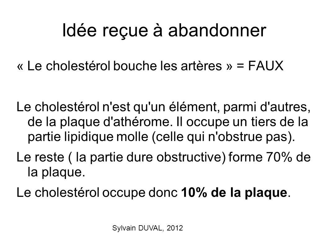 Sylvain DUVAL, 2012 Idée reçue à abandonner « Le cholestérol bouche les artères » = FAUX Le cholestérol n'est qu'un élément, parmi d'autres, de la pla