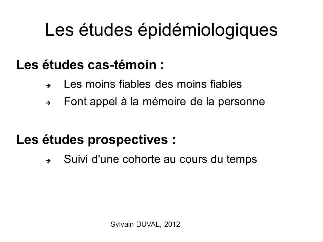 Sylvain DUVAL, 2012 Les études épidémiologiques Les études cas-témoin : Les moins fiables des moins fiables Font appel à la mémoire de la personne Les