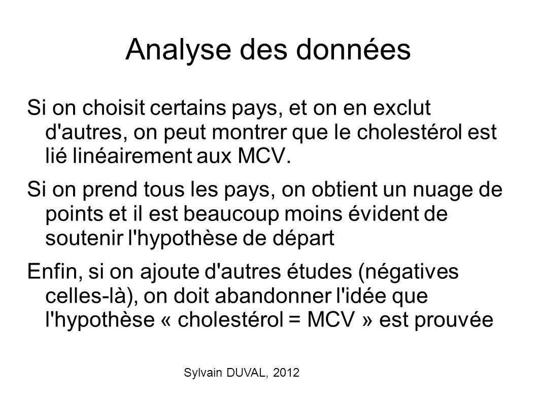 Sylvain DUVAL, 2012 Analyse des données Si on choisit certains pays, et on en exclut d'autres, on peut montrer que le cholestérol est lié linéairement