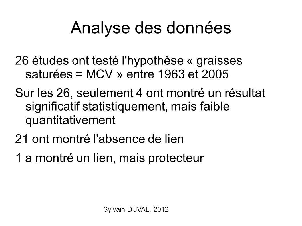 Sylvain DUVAL, 2012 Analyse des données 26 études ont testé l'hypothèse « graisses saturées = MCV » entre 1963 et 2005 Sur les 26, seulement 4 ont mon