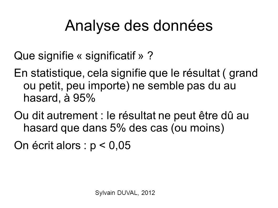 Sylvain DUVAL, 2012 Analyse des données Que signifie « significatif » ? En statistique, cela signifie que le résultat ( grand ou petit, peu importe) n