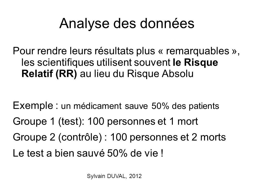 Sylvain DUVAL, 2012 Analyse des données Pour rendre leurs résultats plus « remarquables », les scientifiques utilisent souvent le Risque Relatif (RR)