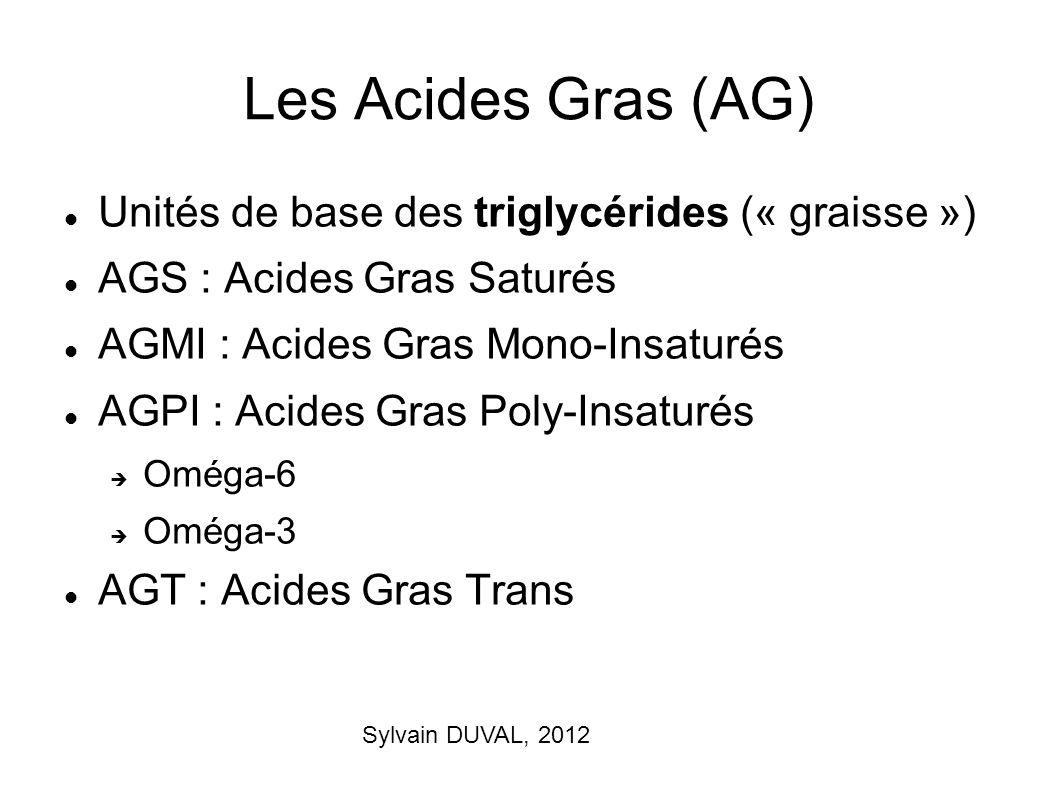 Sylvain DUVAL, 2012 Les Acides Gras (AG) Unités de base des triglycérides (« graisse ») AGS : Acides Gras Saturés AGMI : Acides Gras Mono-Insaturés AG