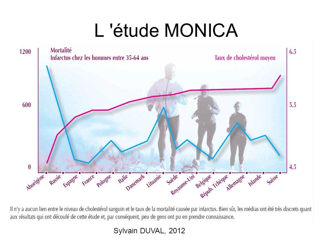 Sylvain DUVAL, 2012 L 'étude MONICA