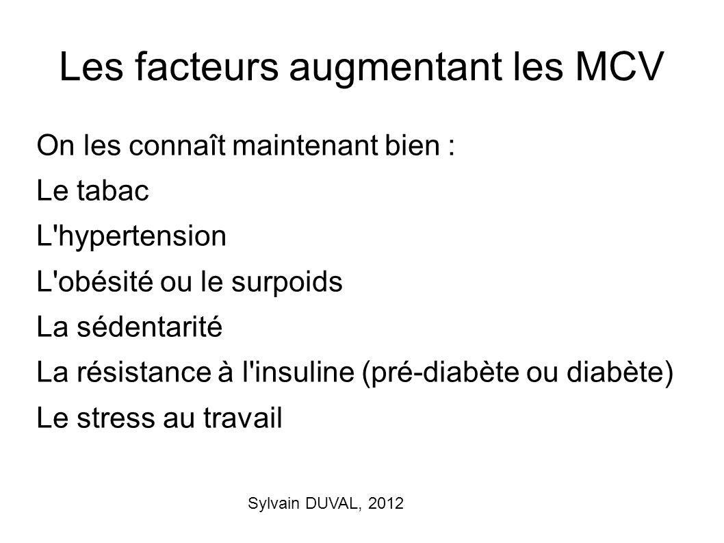 Sylvain DUVAL, 2012 Les facteurs augmentant les MCV On les connaît maintenant bien : Le tabac L'hypertension L'obésité ou le surpoids La sédentarité L