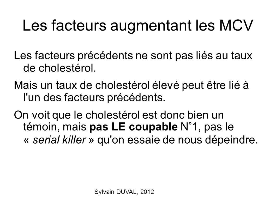 Sylvain DUVAL, 2012 Les facteurs augmentant les MCV Les facteurs précédents ne sont pas liés au taux de cholestérol. Mais un taux de cholestérol élevé