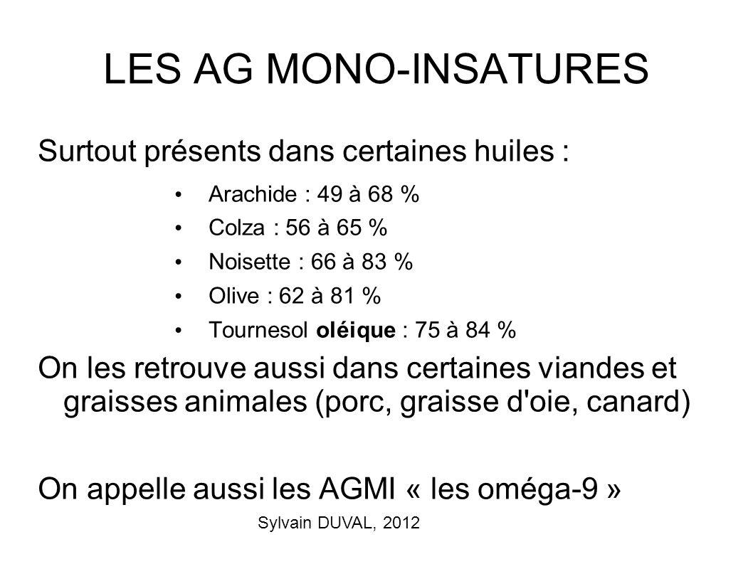 Sylvain DUVAL, 2012 LES AG MONO-INSATURES Surtout présents dans certaines huiles : Arachide : 49 à 68 % Colza : 56 à 65 % Noisette : 66 à 83 % Olive :