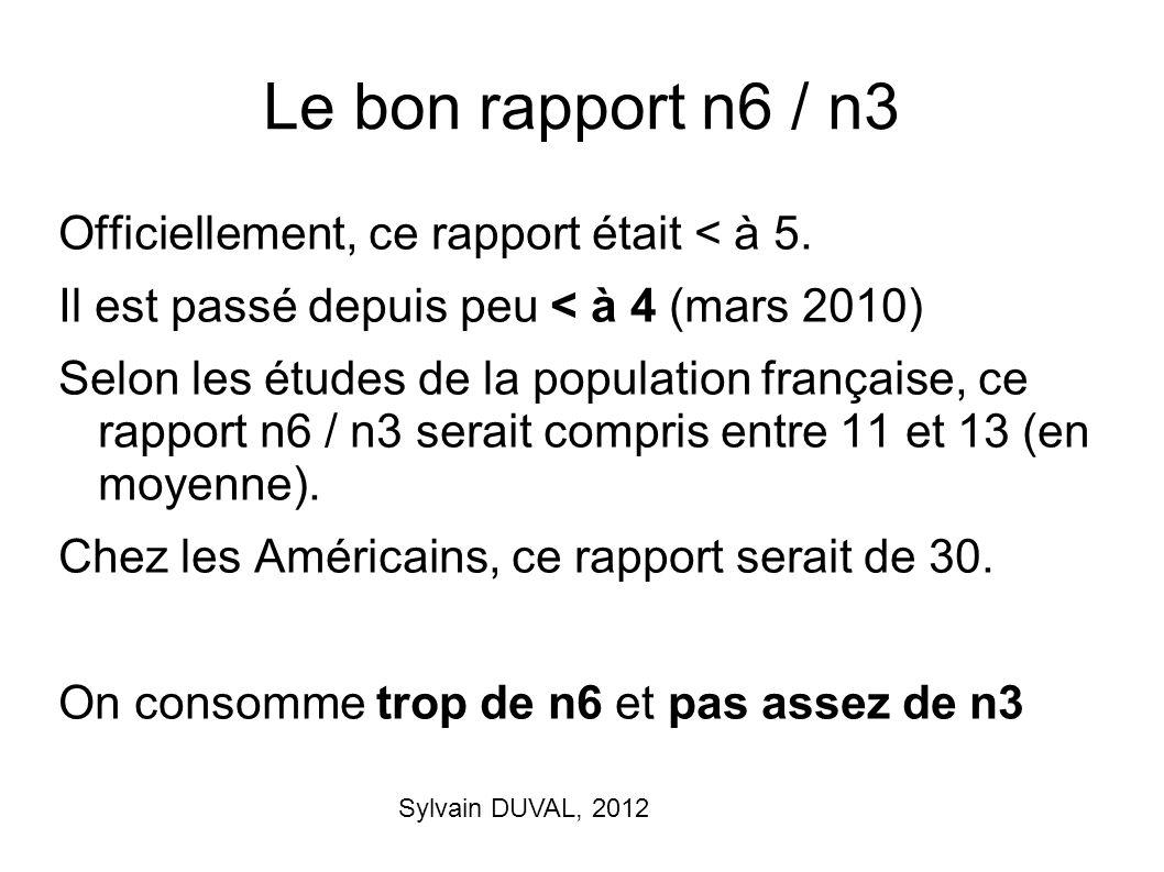 Sylvain DUVAL, 2012 Le bon rapport n6 / n3 Officiellement, ce rapport était < à 5. Il est passé depuis peu < à 4 (mars 2010) Selon les études de la po