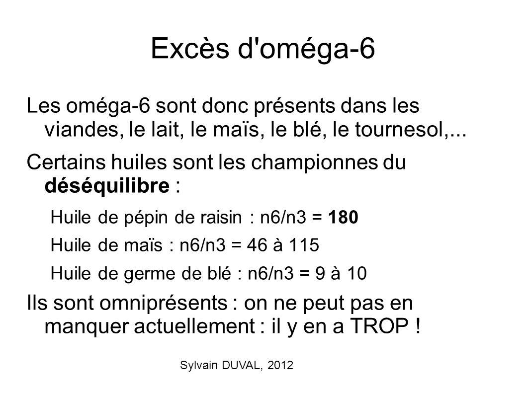 Sylvain DUVAL, 2012 Excès d'oméga-6 Les oméga-6 sont donc présents dans les viandes, le lait, le maïs, le blé, le tournesol,... Certains huiles sont l