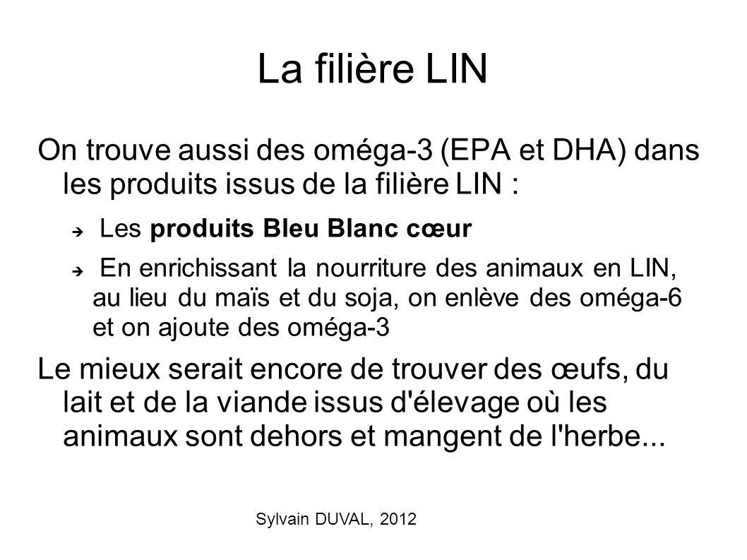 Sylvain DUVAL, 2012 La filière LIN On trouve aussi des oméga-3 (EPA et DHA) dans les produits issus de la filière LIN : Les produits Bleu Blanc cœur E