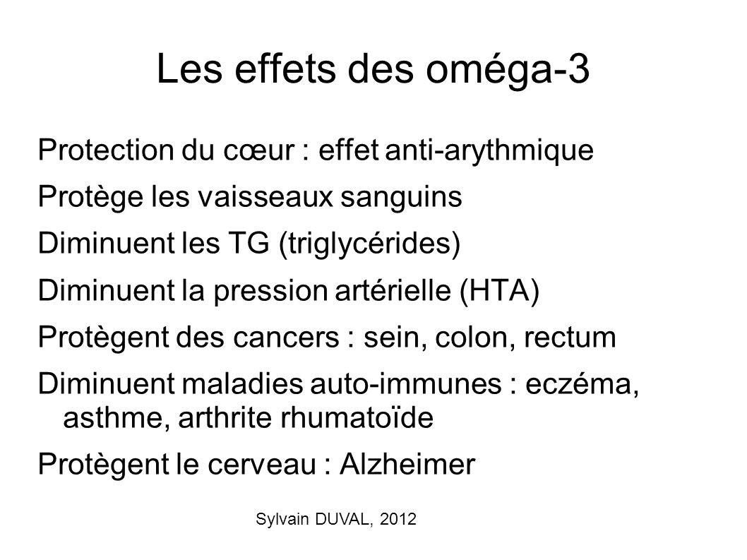 Sylvain DUVAL, 2012 Les effets des oméga-3 Protection du cœur : effet anti-arythmique Protège les vaisseaux sanguins Diminuent les TG (triglycérides)