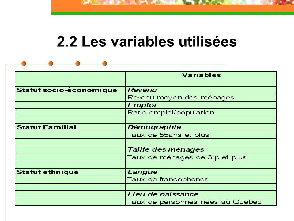 2.2 Les variables utilisées
