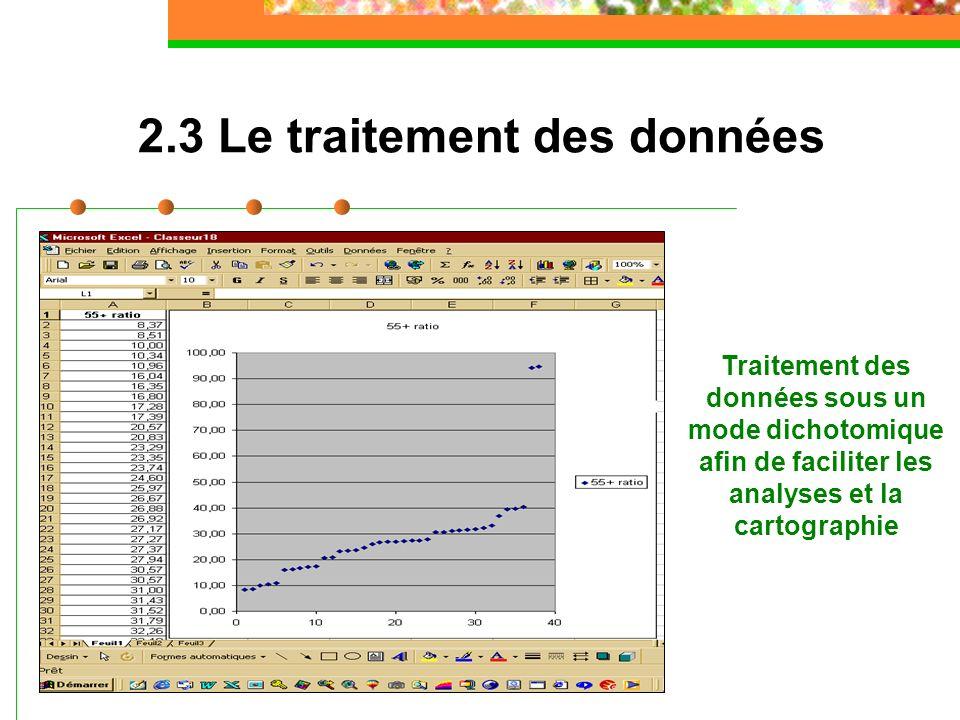 2.3 Le traitement des données Traitement des données sous un mode dichotomique afin de faciliter les analyses et la cartographie
