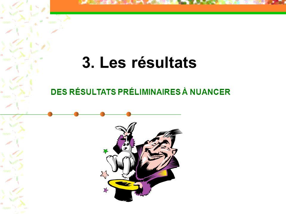 3. Les résultats DES RÉSULTATS PRÉLIMINAIRES À NUANCER