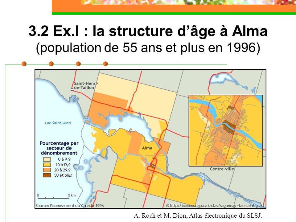 3.2 Ex.I : la structure dâge à Alma (population de 55 ans et plus en 1996) A. Roch et M. Dion, Atlas électronique du SLSJ.