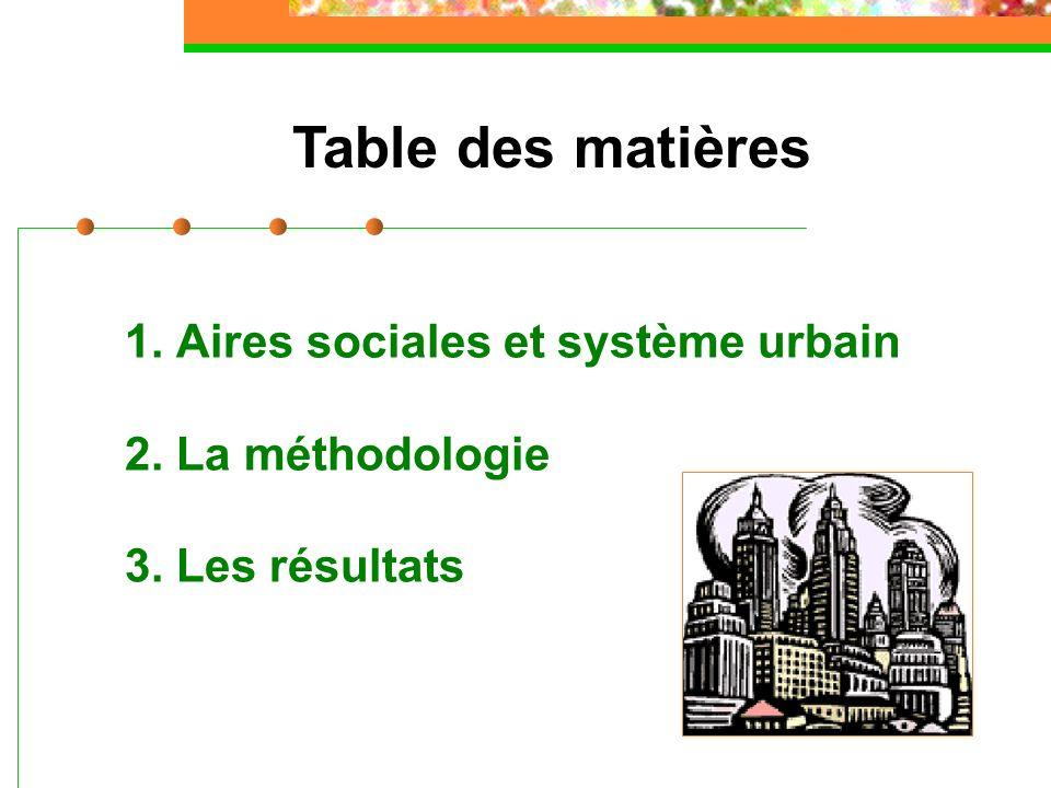 1. Aires sociales et système urbain 2. La méthodologie 3. Les résultats Table des matières