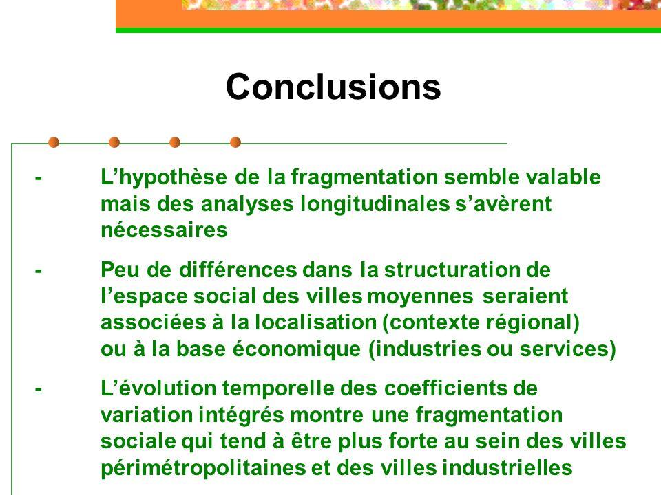Conclusions -Lhypothèse de la fragmentation semble valable mais des analyses longitudinales savèrent nécessaires -Peu de différences dans la structura
