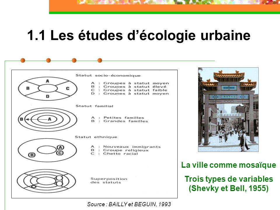 1.2 Lhypothèse de la fragmentation Source : SOJA, 1999 Il y aurait accroissement des différences et cela créerait des disparités intra-urbaines et inter- régionales