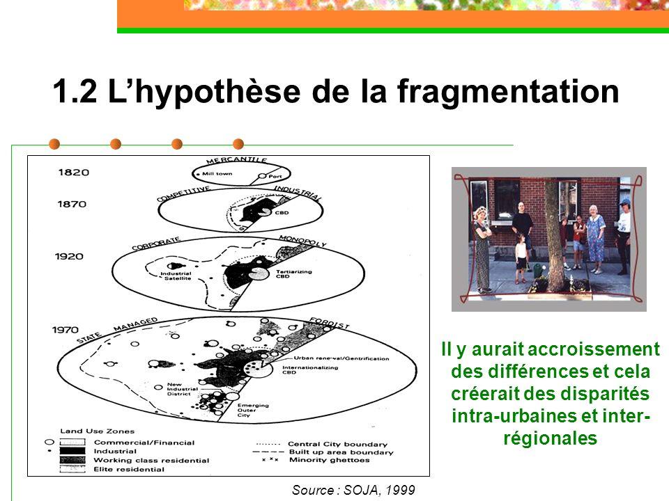 1.2 Lhypothèse de la fragmentation Source : SOJA, 1999 Il y aurait accroissement des différences et cela créerait des disparités intra-urbaines et int
